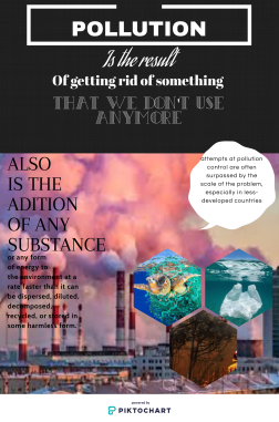 Pollution poster 1Bach C